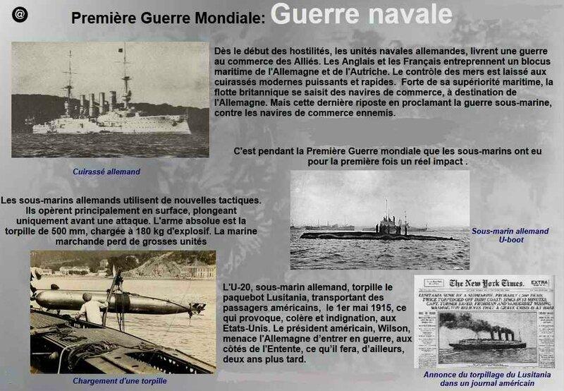Guerre navale 14-18