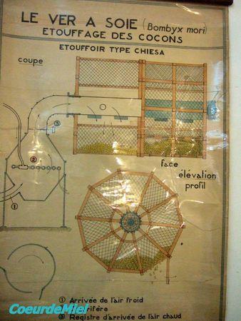 Musée de la Soie - Sthyppolite 096