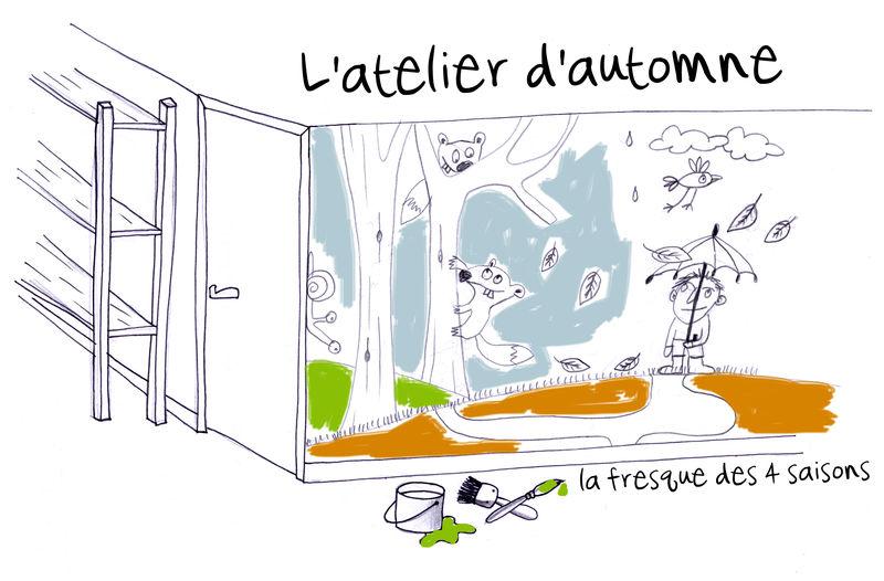 l 39 atelier des 4 saisons r alisation d 39 une fresque d. Black Bedroom Furniture Sets. Home Design Ideas