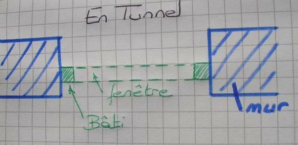 100 taciv com dimension bloc porte taciv com for Pose fenetre tunnel