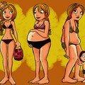 La grossesse ..... vu par .....