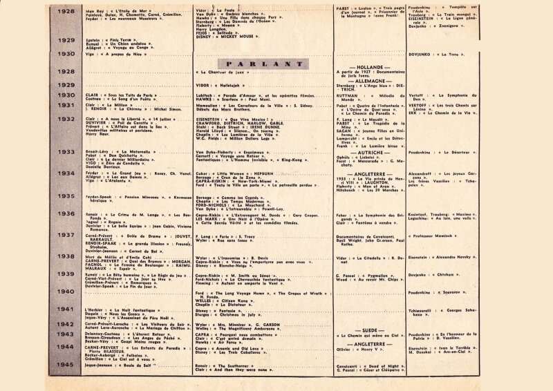 cinema-chronologie2
