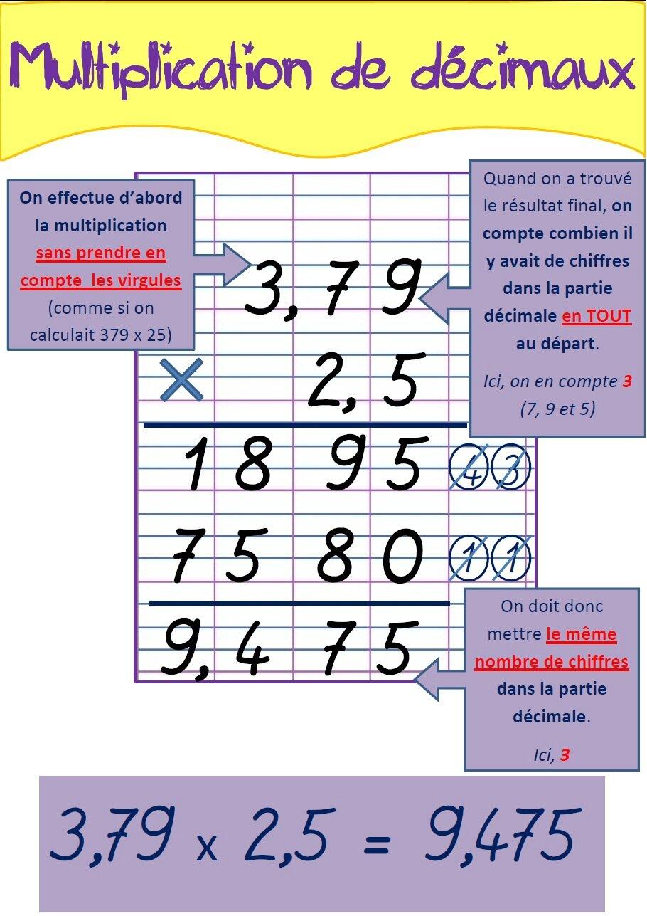 Affiche pour la multiplication de d cimaux des documents - Affiche multiplication ...