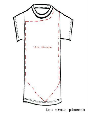 tee shirt découpe