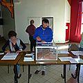 Résultats élection presidentielle du 23 avril 2017