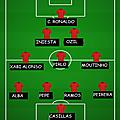 On parle tactique avec l'équipe type de l'euro 2012