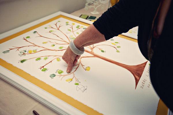 Id e souvenir arbre g n alogique jolie f te - Idee arbre genealogique original ...