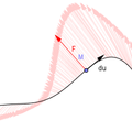 trvaial_force_2