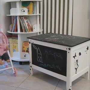 id e d co mon petit coffre jouet devient tableau les cr ations mes murs moi. Black Bedroom Furniture Sets. Home Design Ideas