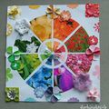 Scrapbooking : page fleurie et colorée sur le thème du printemps