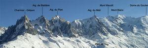 Vue chaîne des montagnes du Mont Blanc depuis le Brévent