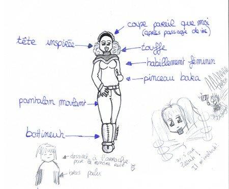 Moi_par_MC___conneriesblog
