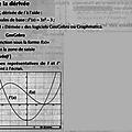 Term bac pro : fiche méthode-etablir le sens de variation d'une fonction