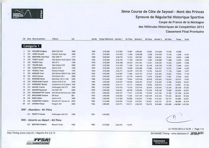 classt final VHRS cat RH p1