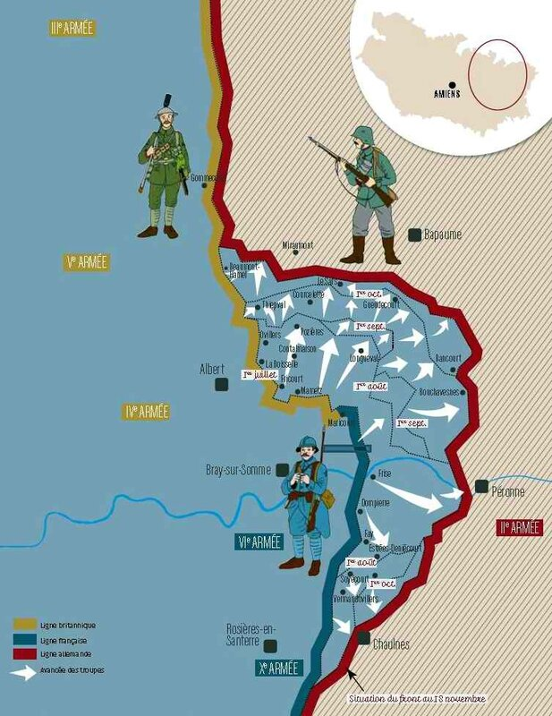 somme carte