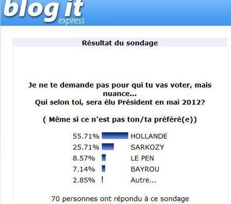 sondage_2012_R_sultats