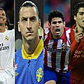 European top scorers, the final ranking! cristiano ronaldo finished in first place