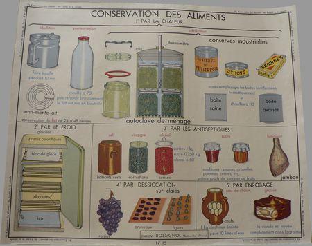 Conservation_des_aliments