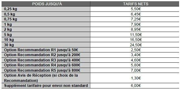 tarifs colissimo au 1er janvier 2015