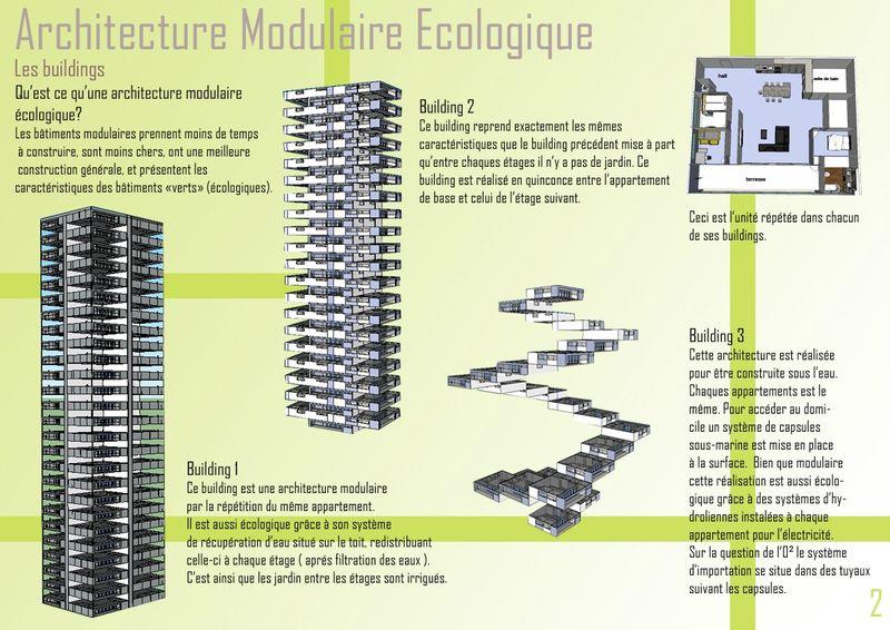 Le modulaire an architecture for Architecture modulaire