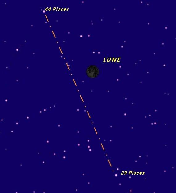 position Lune 28092015 4h00