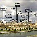 Fontainebleau à travers quatre siècles