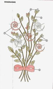 bouquet_de_roses___diagramme