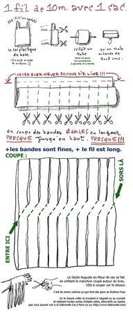 _Faire_un_fil_comme_au_GAFREH