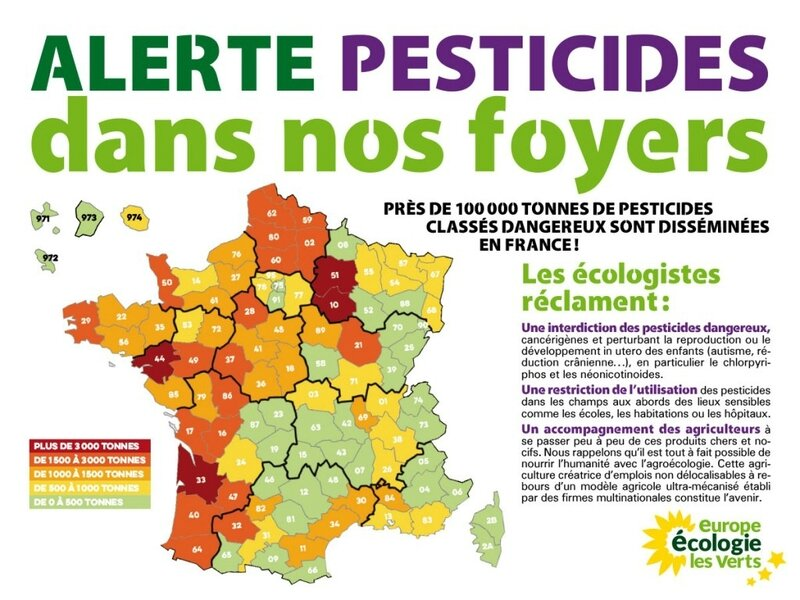 Facebook_Pesticides_1200x900px_Fev16_OK-1024x768-1