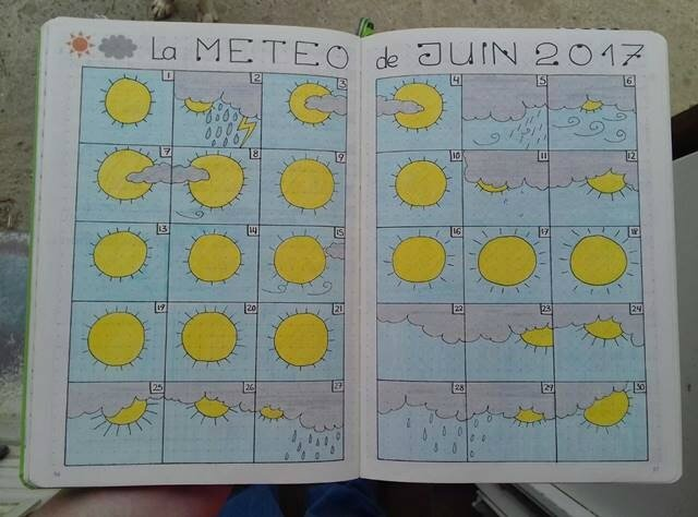 meteo 2017 06