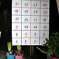 Comment fabriquer un calendrier de l'avent