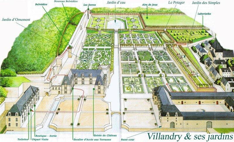 Villandry l 39 un des plus beaux jardins de france le jardinoscope toute la flore et la faune - Les plus beaux jardins des chateaux de la loire ...