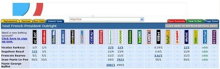 Cote_bookmakers