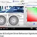 Nexyad adas : comparison of 4 driving behaviours using safetynex and ecogyzer