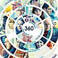 360 - degré zéro ! [ critic's ]