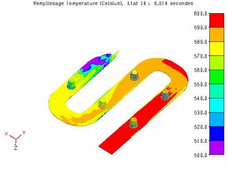 Simulation_remplissage_QuikCast_ProCast_CTIF