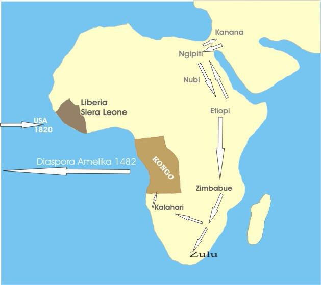 LA DIASPORA KONGO