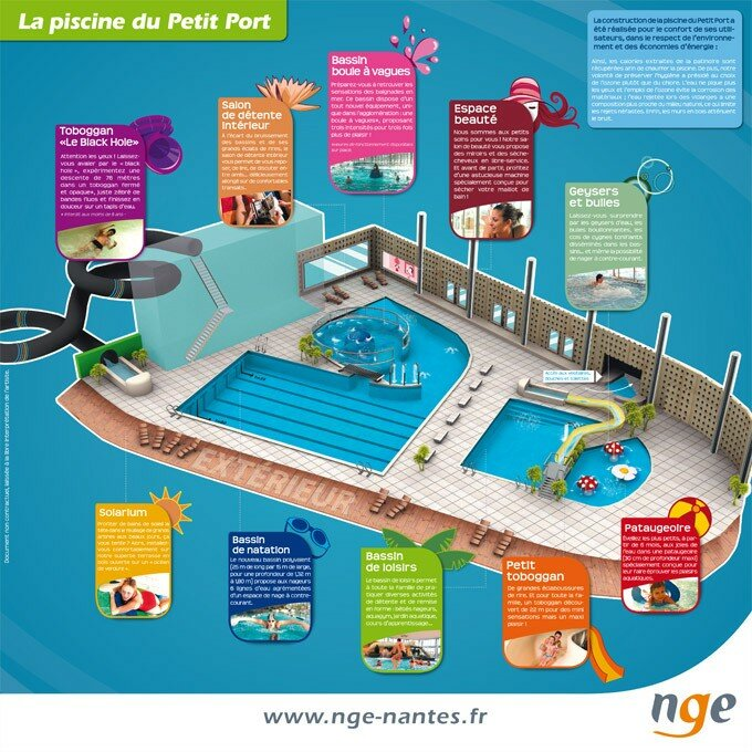 Baignade au petit port sortir nantes for Piscine nantes petit port