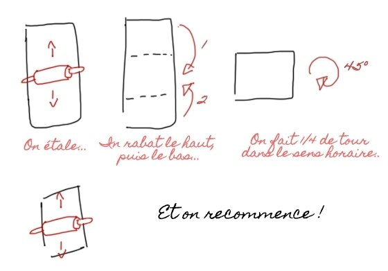 explication-tourage