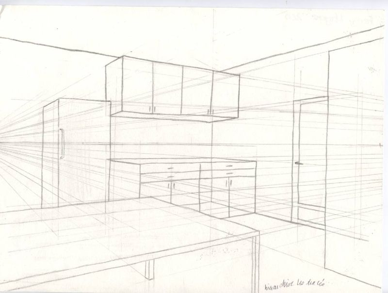 Cuisine en perspective the zinc countertops are so chic - Perspective cuisine dessin ...