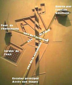 plan_mus_e_juif_