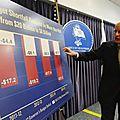 Californie: la crise budgétaire du