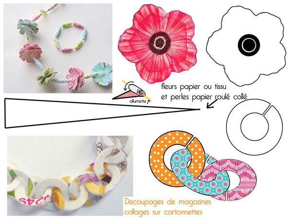bracelets_papier_2