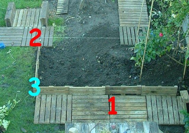 Chantier suite 2 jardins en bretagne for Bordure de jardin en palette