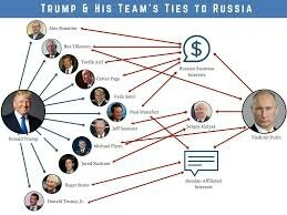 Donald's TRump supposed ties to Russia