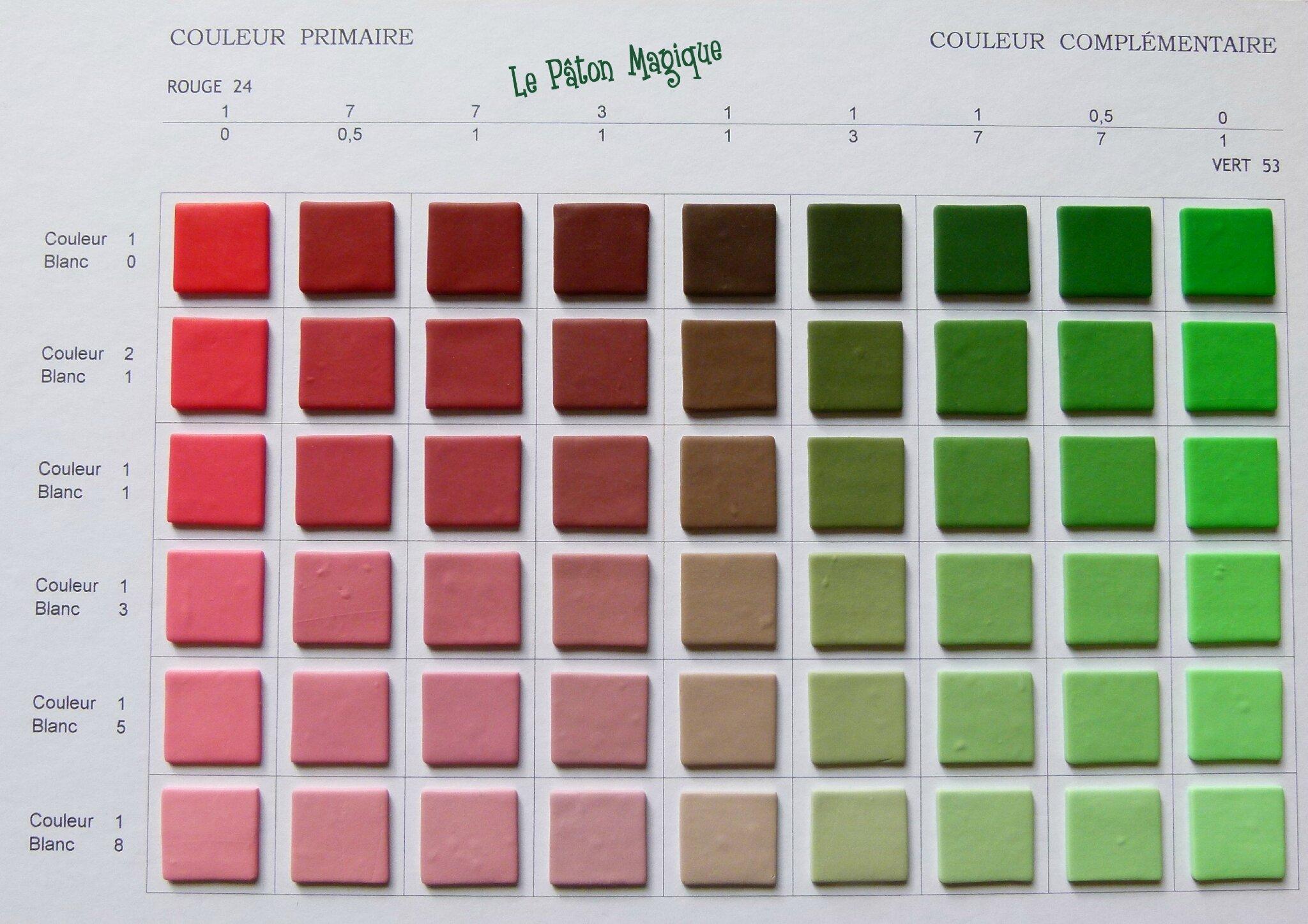 Nuancier peinture rouge meilleures images d 39 inspiration pour votre design de maison for Peinture nuancier