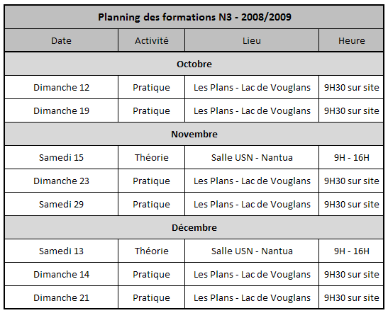 Planning_formation_N3___2008_2009