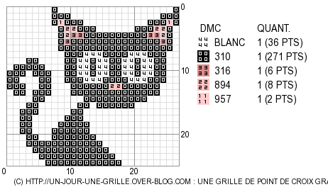 Grille point de croix le blog d 39 aventurine - Grilles gratuites point de croix dmc ...