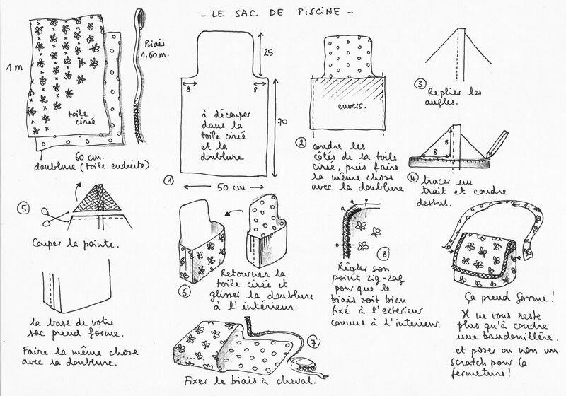 comment faire un sac a main sans machine a coudre sharon marin blog. Black Bedroom Furniture Sets. Home Design Ideas
