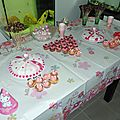 Sweet table hello kitty